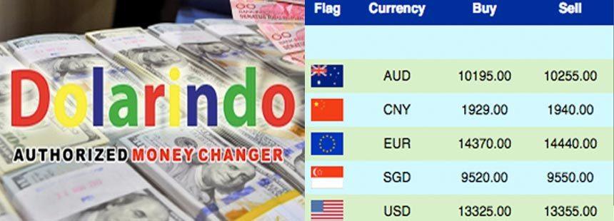 Money Changers in Taman Sari